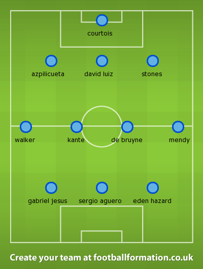 Combined Xi