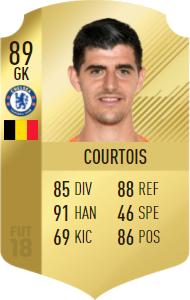 Thibaut Courtois Fifa 18