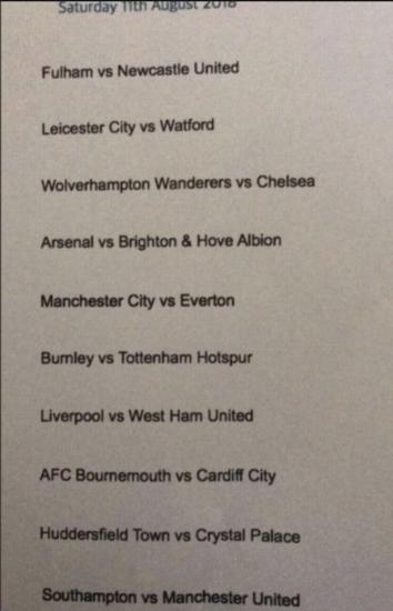 Leaked Fixtures