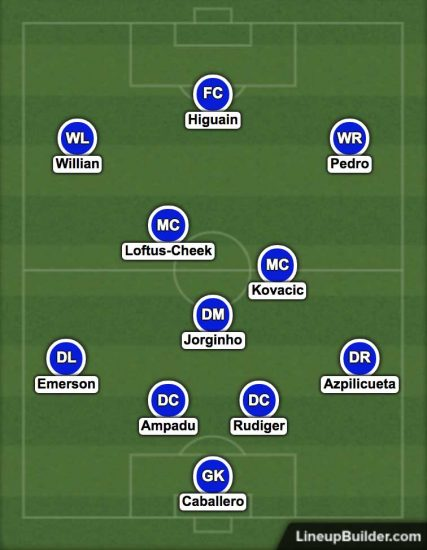 Lineup Vs Swfc