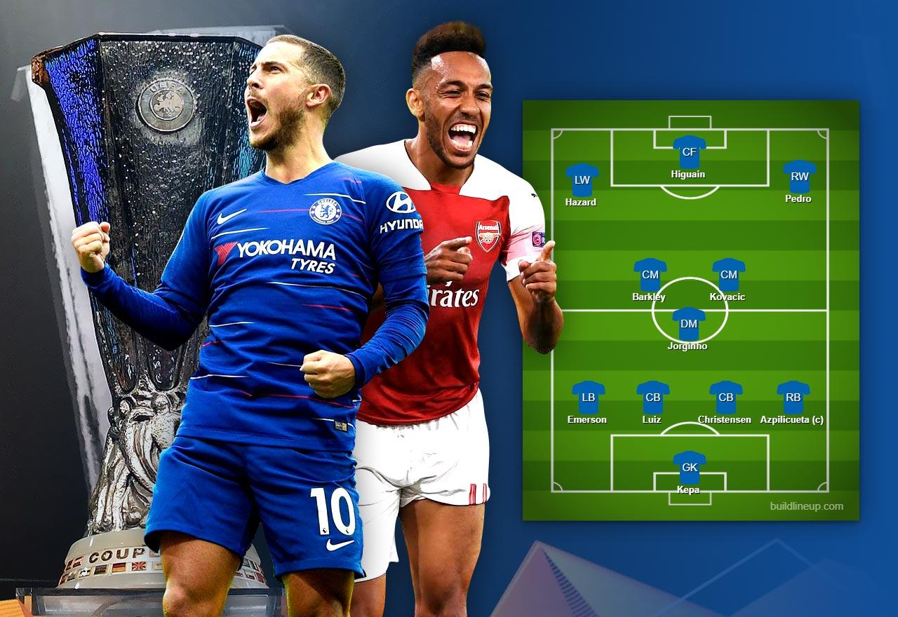 Chelsea v Arsenal - Europa League Final