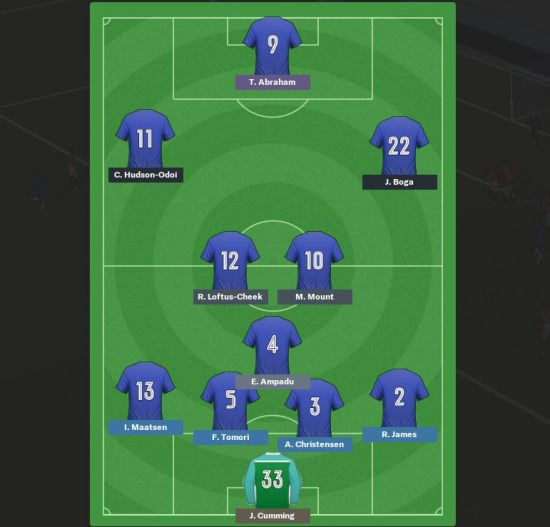 Fa Cup Final Formations